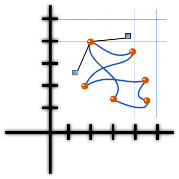 Algebra, Axis, Calculus, Formula, Mathematics, Plot