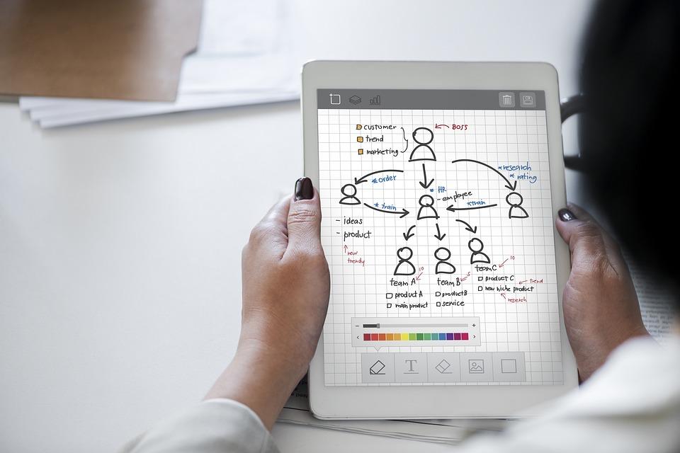 Analysis, Business, Businesswoman, Chart, Communication
