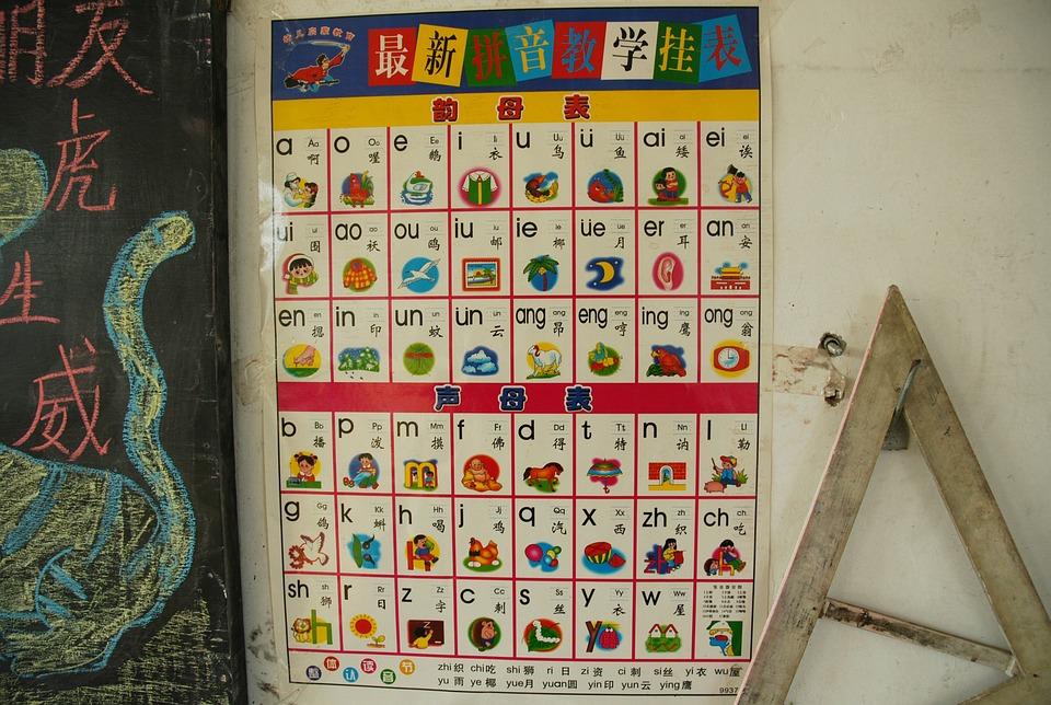 Free Photo Asian Pinyin Font Symbol Text Chinese Alphabet Max Pixel