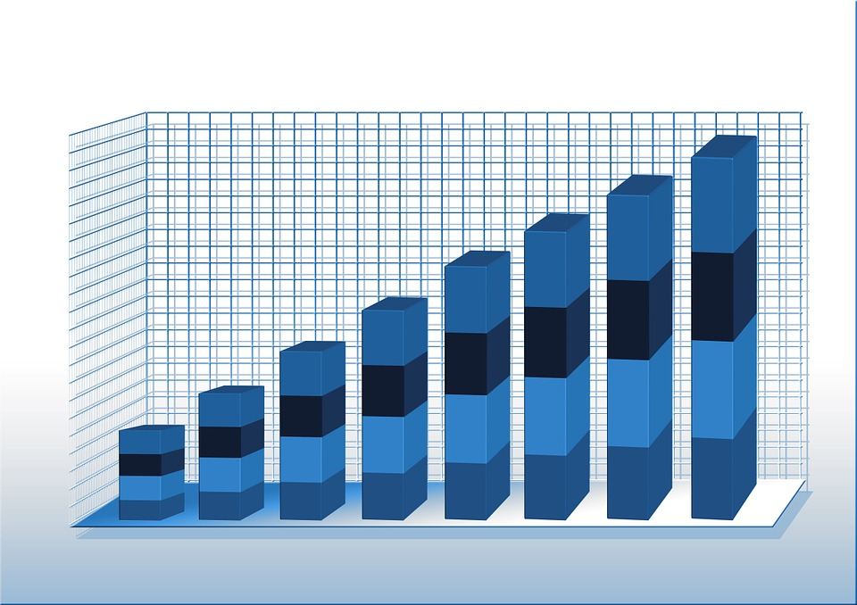 Stock Market Bar Chart: Free photo Bar Arrow Statistics Chart Symbol Graphic - Max Pixel,Chart