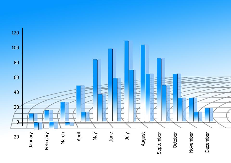 Euro Conversion Chart: Free photo Bar Statistics Graphic Arrow Symbol Chart - Max Pixel,Chart