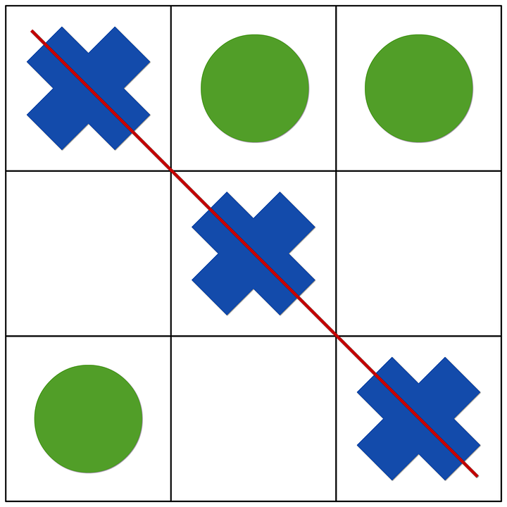 Tic-tac-toe, Games, Board