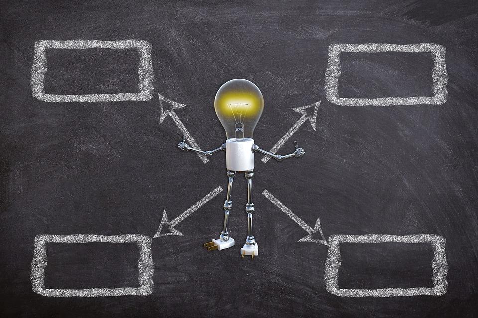 Idea, Choice, Business, Creative, Solution, Choose