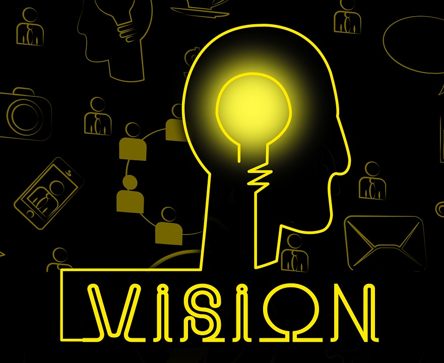 Vision, Ideas, Objectives, Aims, Aspire, Business