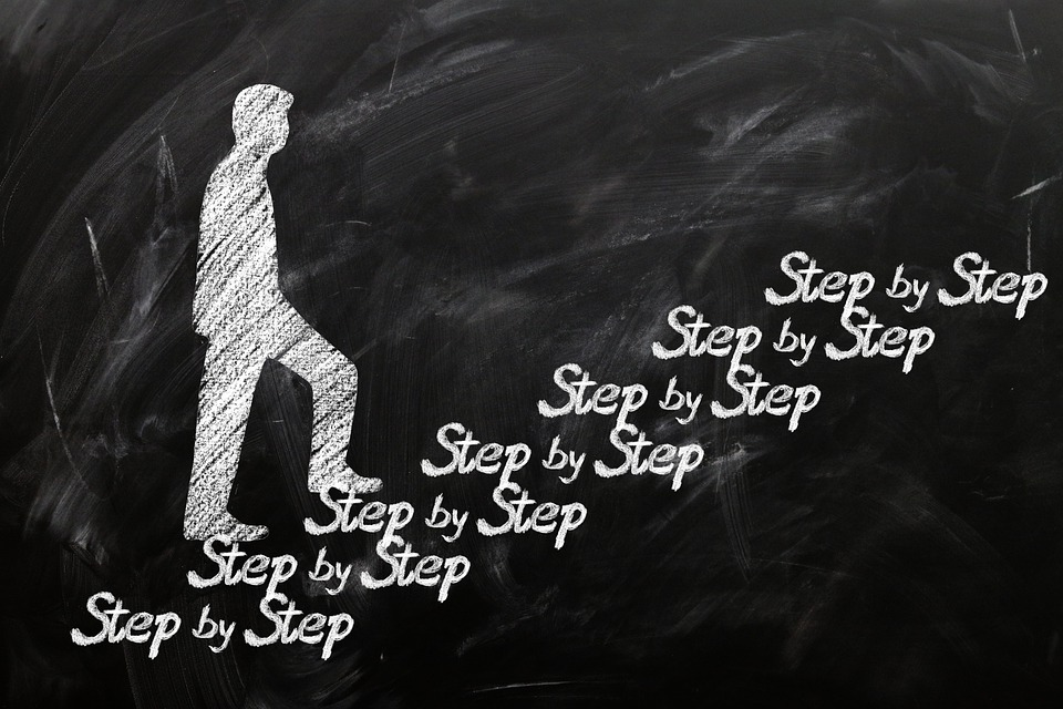 Step By Step, Career, Chalkboard, Success, Business