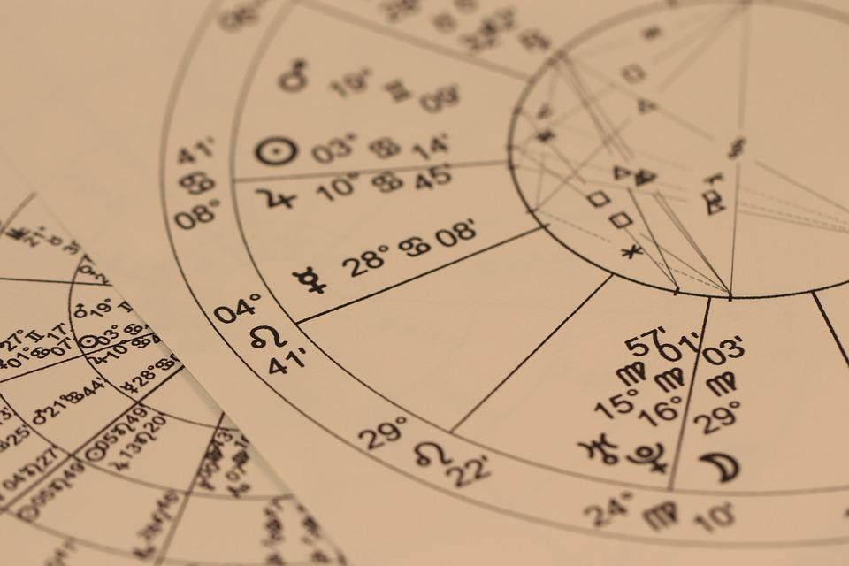 Astrology, Divination, Chart, Horoscope, Zodiac, Libra