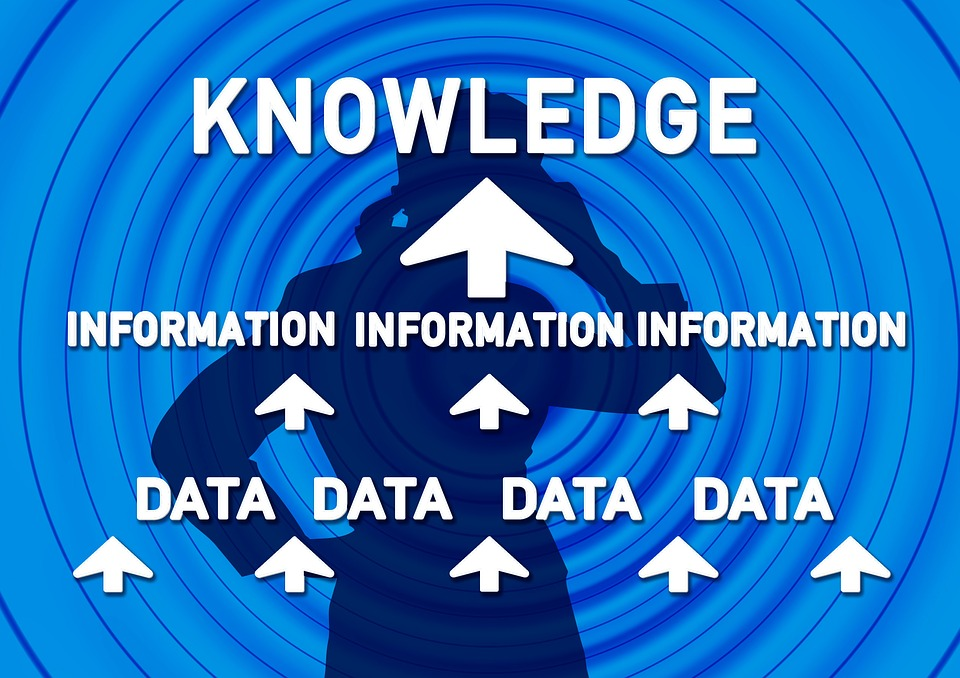 Certainty, Data, Information, Know, Circle, Learn