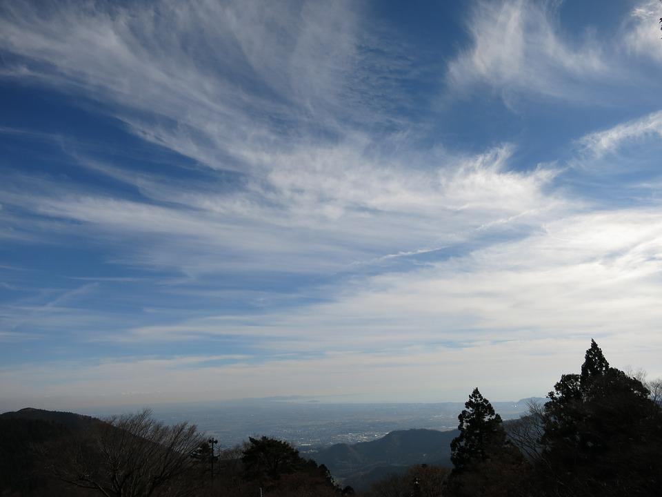 Views, Sky, Cloud