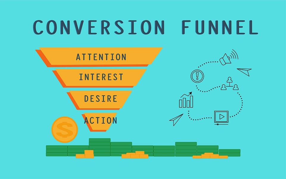 Conversion Funnel, Sales Process, Marketing Funnel