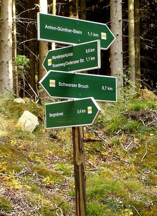 Directory, Direction, Direction Indicator, Weganzeiger
