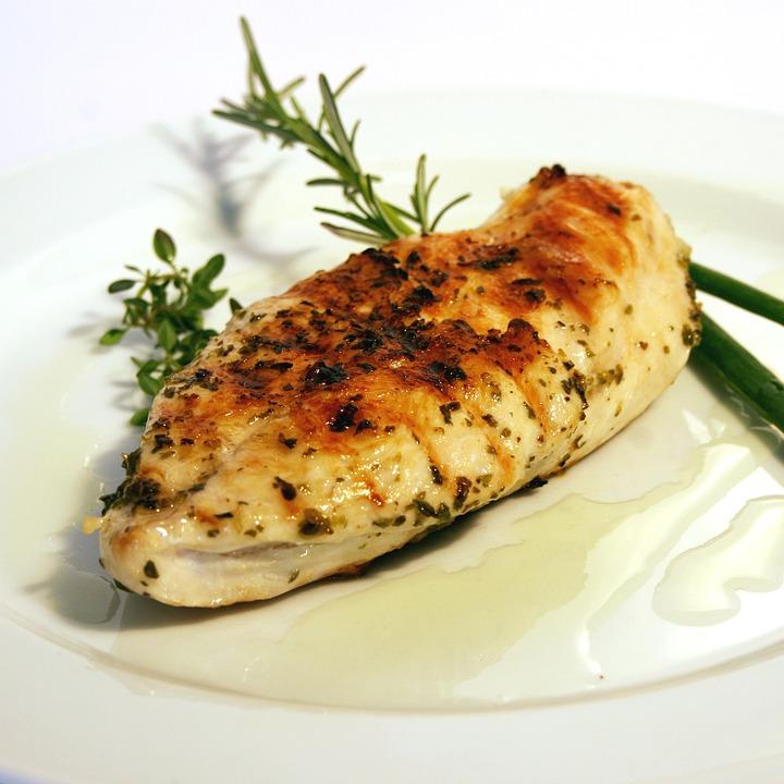 Chicken, Plate, Filet, Roast, Food