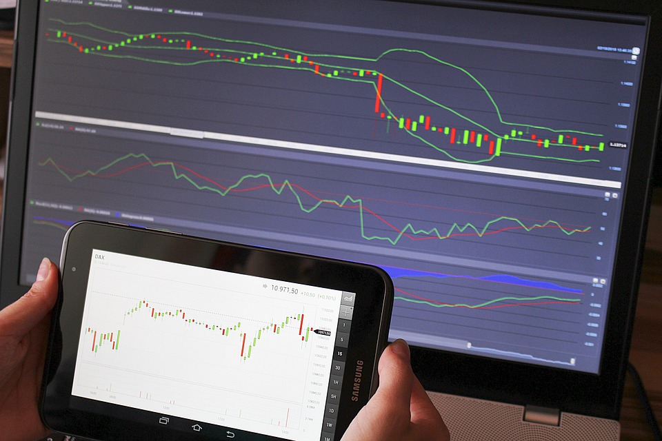 Forex Charts: Free photo Forex Chart Analysis Charts Trading - Max Pixel,Chart