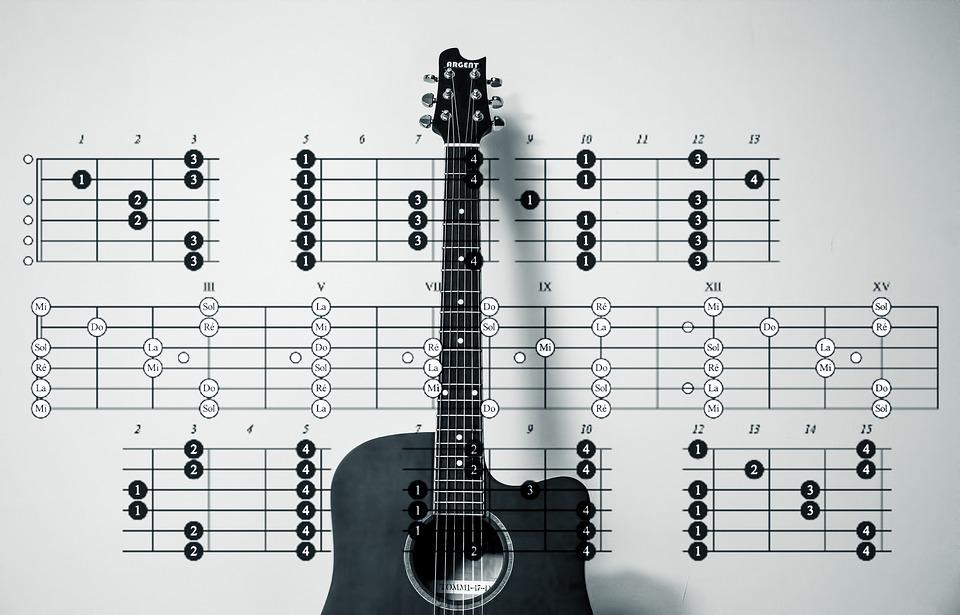 Free Photo Guitar Chords Chord Guitar Chords Instrument Music Max