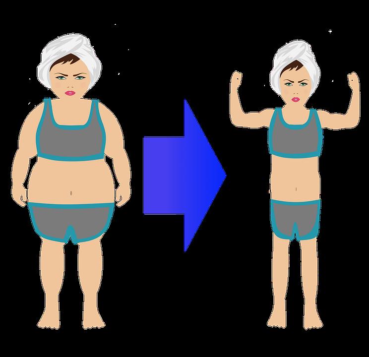 Body, Female, Diet, Sport, Healthy, Figure, Weight