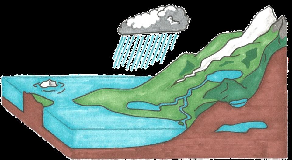 Hydrosphere, Water, Iceberg, Cloud, Glacier