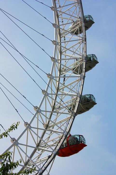 London, Londoneye, Sky