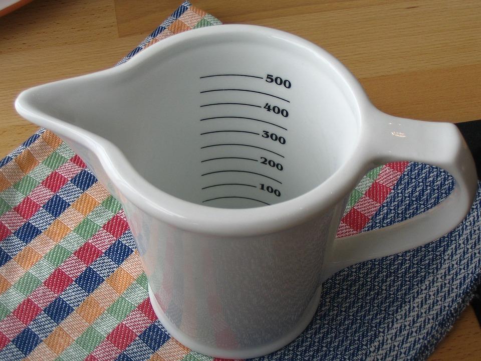 Budget, Krug, Measuring Cup