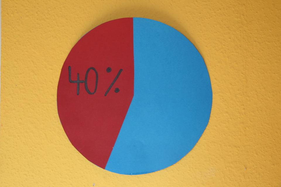 Pie Chart Infographic: Free photo Percent 60 Forty Percent Pie Chart 40 - Max Pixel,Chart