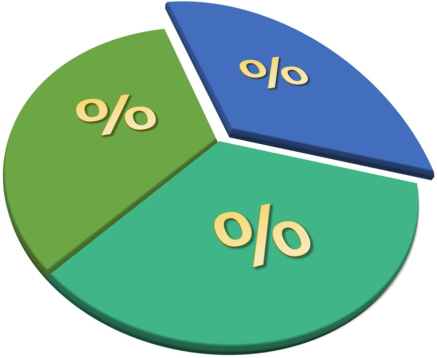 Pie Chart, Percentage, Diagram, Percent, Data, Chart