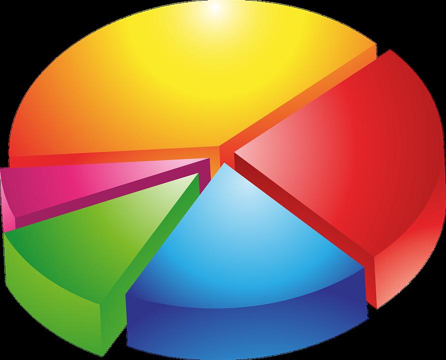 Pie Chart, Diagram, Statistics, Parts, Pieces