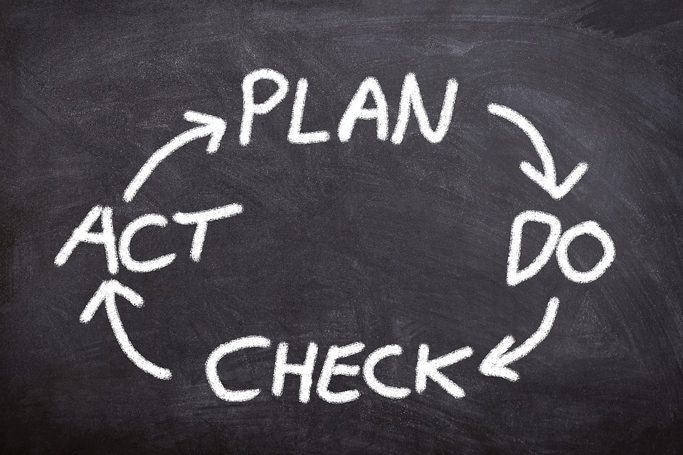 Plan, Do, Check, Act, Business, Process, Improvement