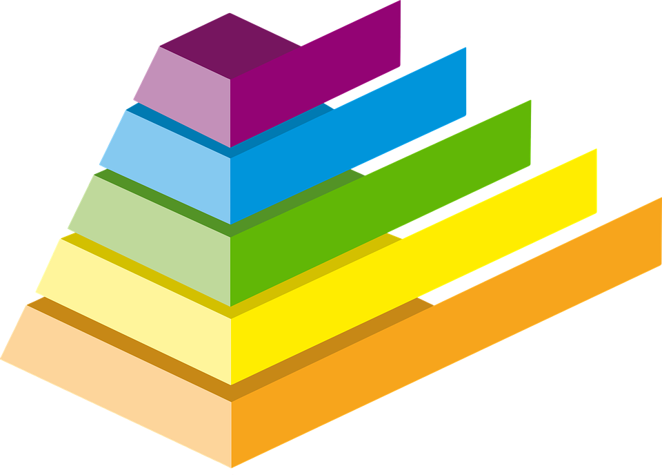 Pyramid, Chart, Colours, Infographic, Scale, Blocks