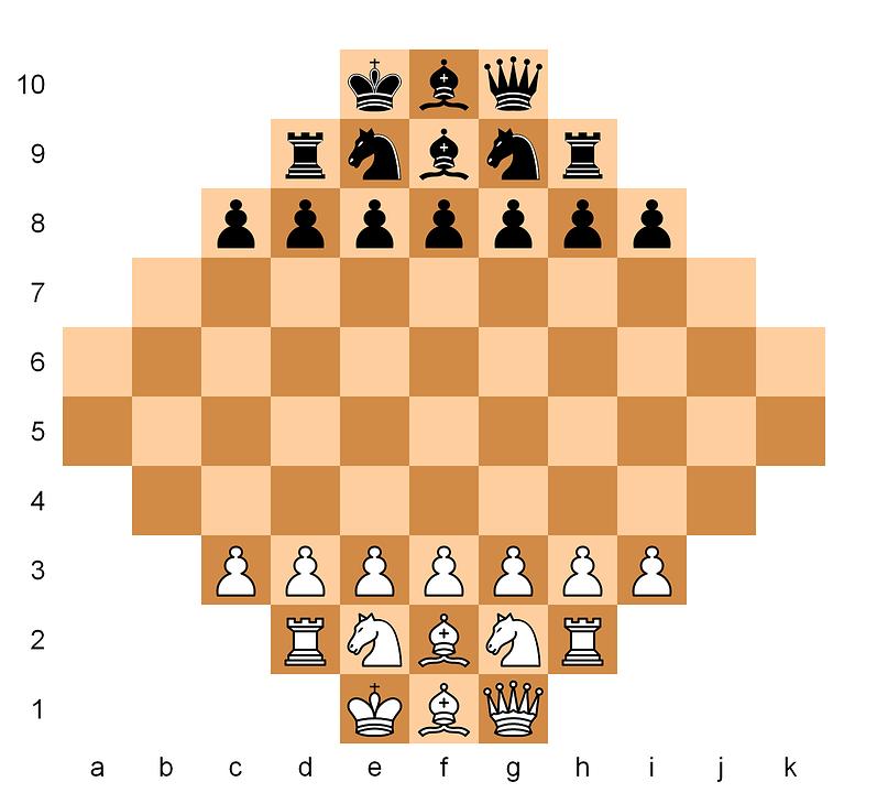 Balbo's Game, Gameboard, Setup, Board, Game, Icon