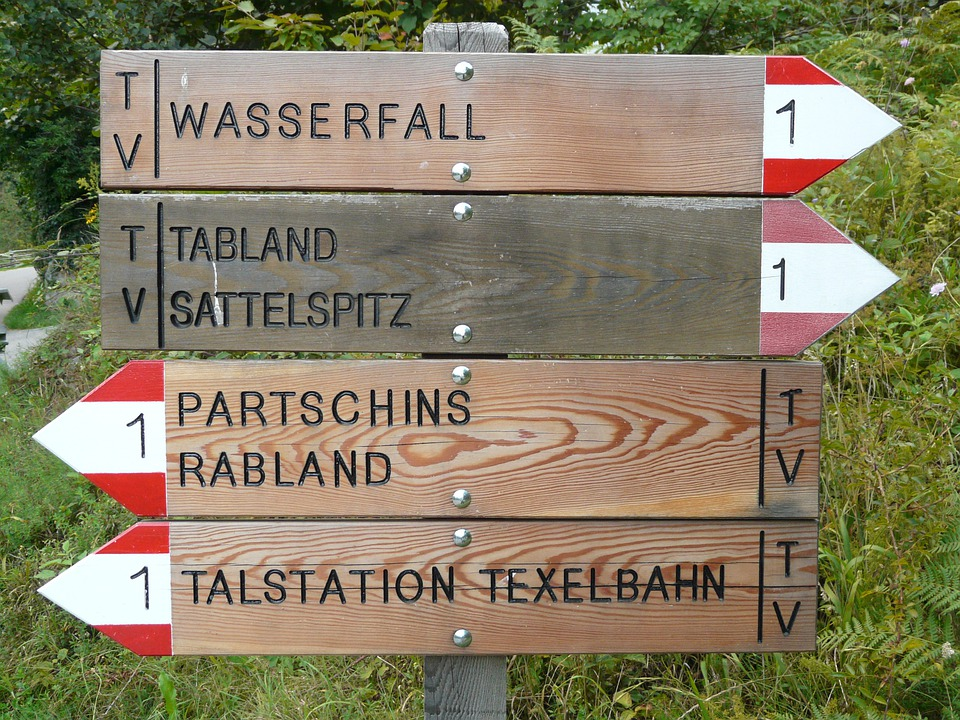 Directory, Signposts, Shield, Signs