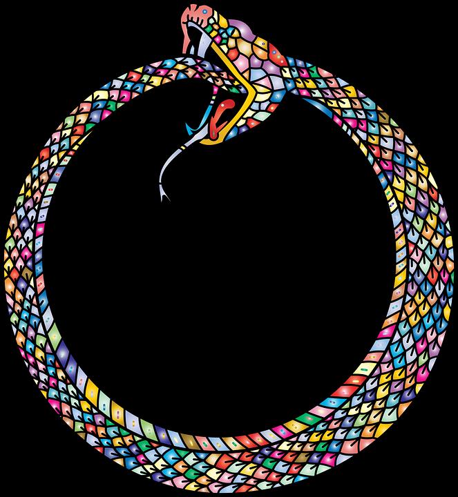 Snake, Ouroboros, Symbol, Serpent, Animal, Alchemy