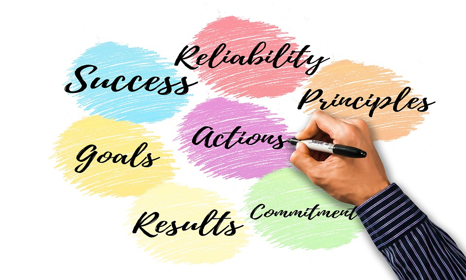 Office, Business, Product, Planning, Hand, Write, Staff