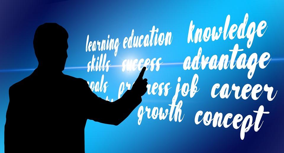 Turn On, Turn Off, Target, Success, Knowledge, Skills