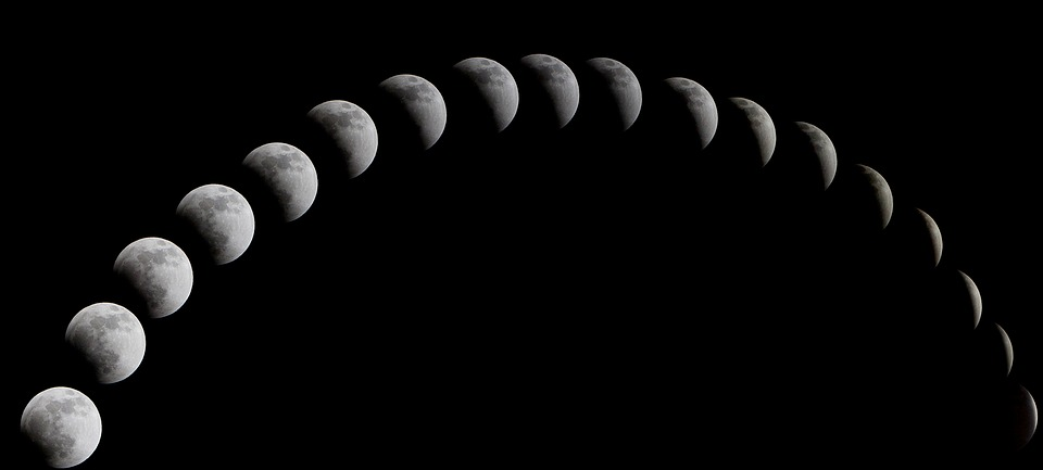 A Total Solar Eclipse, The Night Sky, Moon, Super Moon