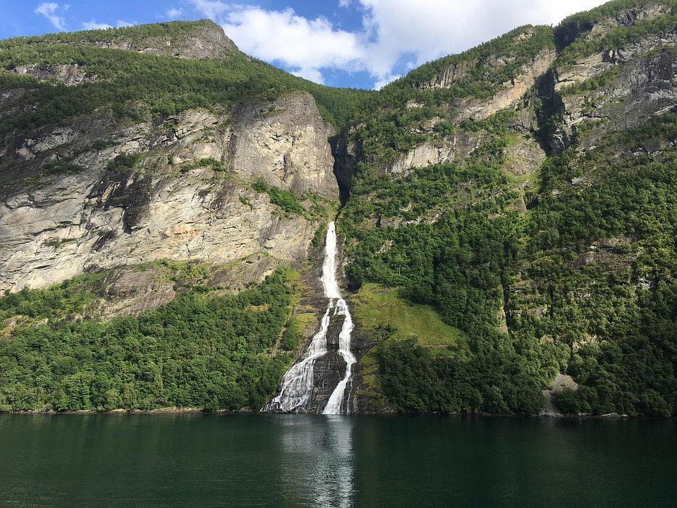 Water, Nature, Landscape, Travel, Sky