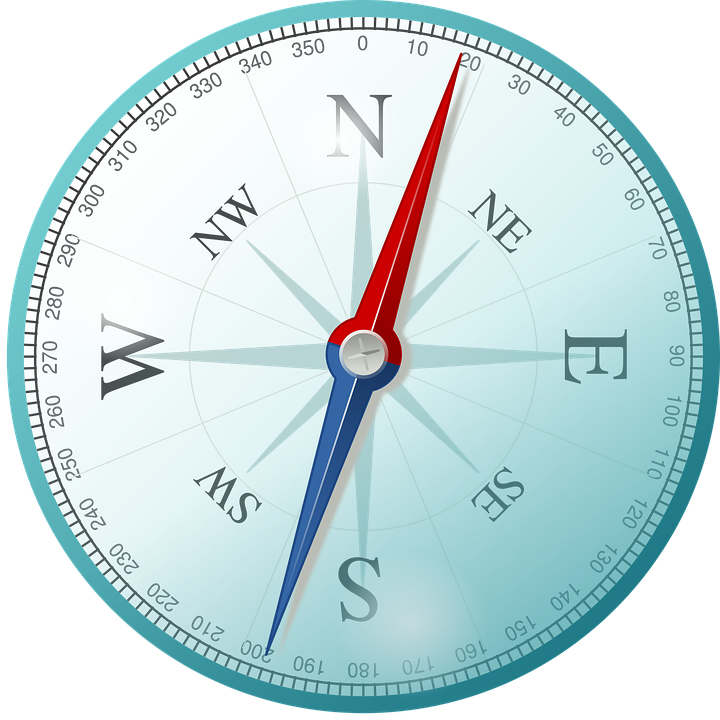 Compass, East, North, South, West, Compass Rose