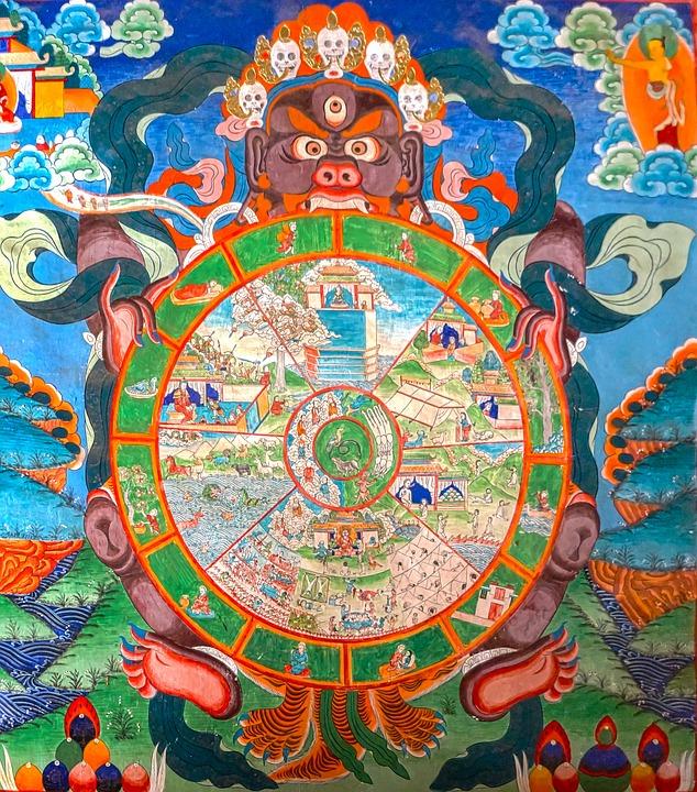 China, Temple, Wheel Of Life
