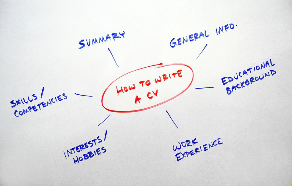 free photo white how to whiteboard flowchart cv board