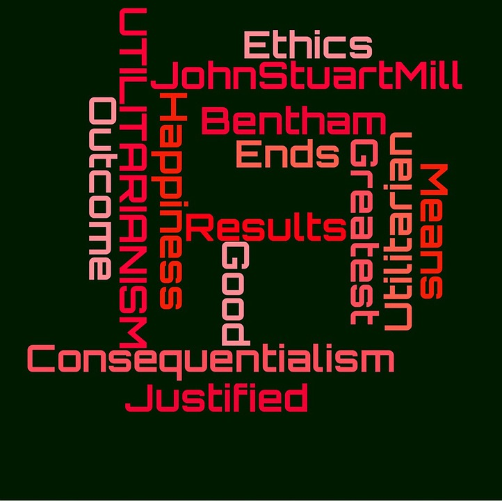 Ethics, Wordcloud, Consequentialism, John Stuart Mill