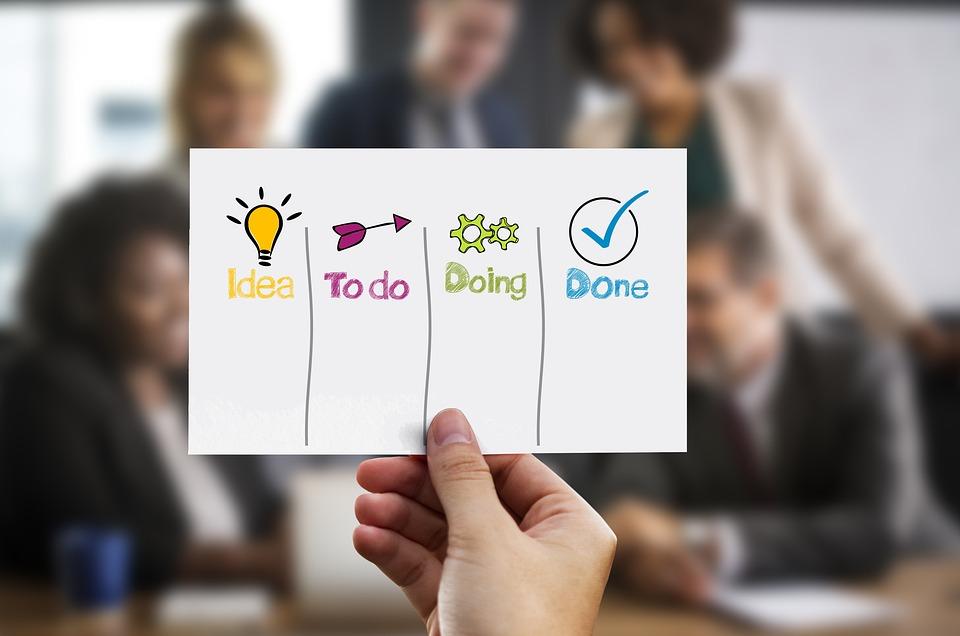 Business, Office, Team, Kanban, Work, Work Process