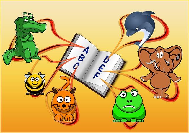 Dictionary, Letters, Learn, Read, Abc, Alphabet