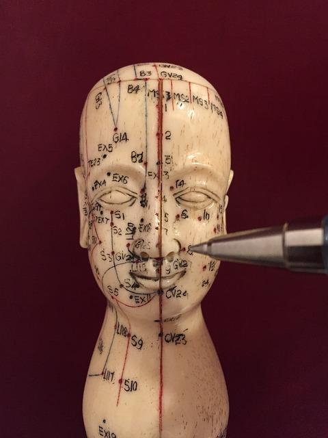 Acupuncture, Acupuncture Points, Acupuncturist