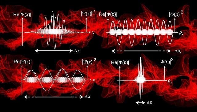 Quantum Mechanics, Physics, Atoms, Nuclear Physics
