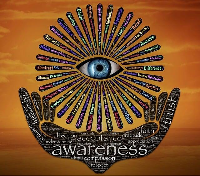 Revelation, Transformation, Awareness, Awakening
