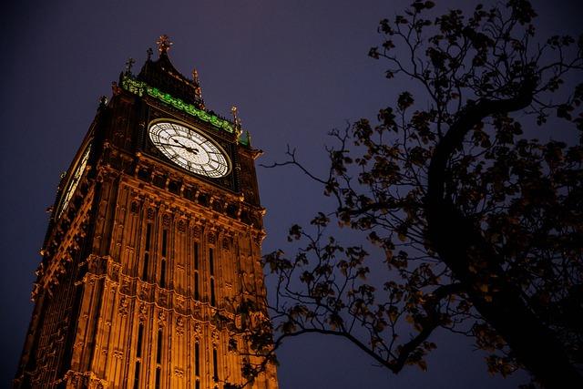 Free Photo Landmark England London Ben Clock Big Ben Big