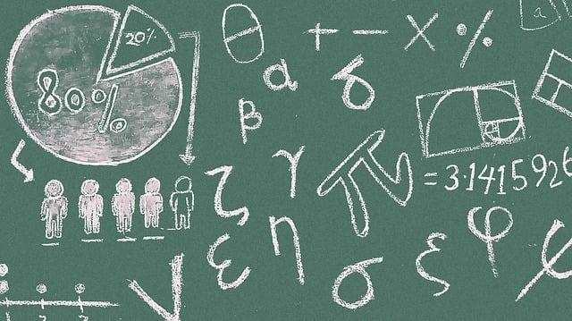 Math, Symbols, Blackboard, Classroom, Lesson, Pie Chart