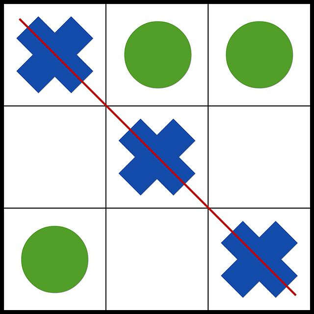 Tic-tac-toe, Games, Board