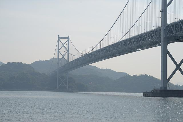 Bridge, Suspension Bridge