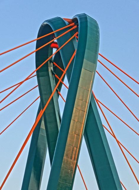 University Bridge, Bydgoszcz, Brda, Crossing