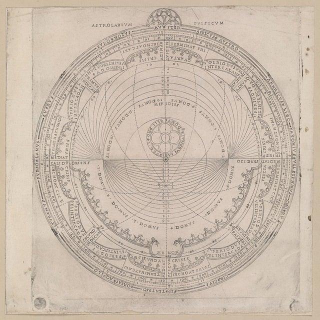 Background, Astrology, Beige, Calendar, Star, Vintage