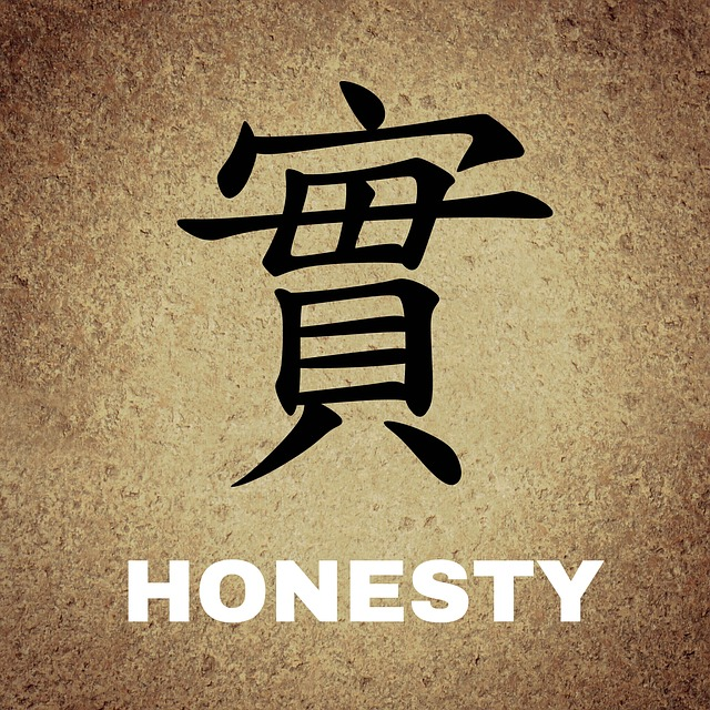 Chinese, Characters, Background, Honesty
