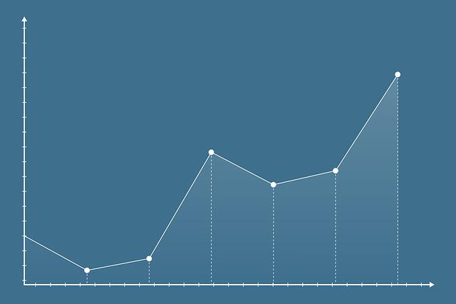 Graphic, Progress, Chart, Representation, Graph, Curve